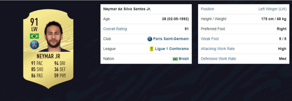 FIFA 22 Rating
